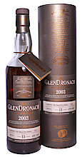 Glendronach 30th Anniversary of Wein & Whisky Berlin