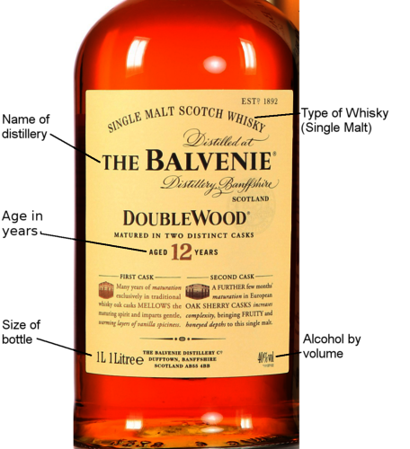 The Label of the Balvenie Double Wood
