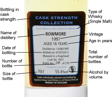 The Label of the Bowmore Signatory