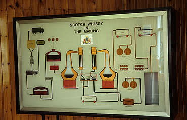Bladnoch whisky in the making picture uploaded by Ben, 16. Feb 2015