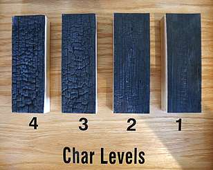 Wild Turkey char levels uploaded by Ben, 29. Jun 2015