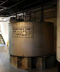 George Dickel heads tail tank uploaded by Ben, 08. Jun 2015