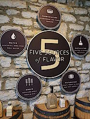 Woodford Reserve sources of flavors uploaded by Ben, 01. Sep 2015